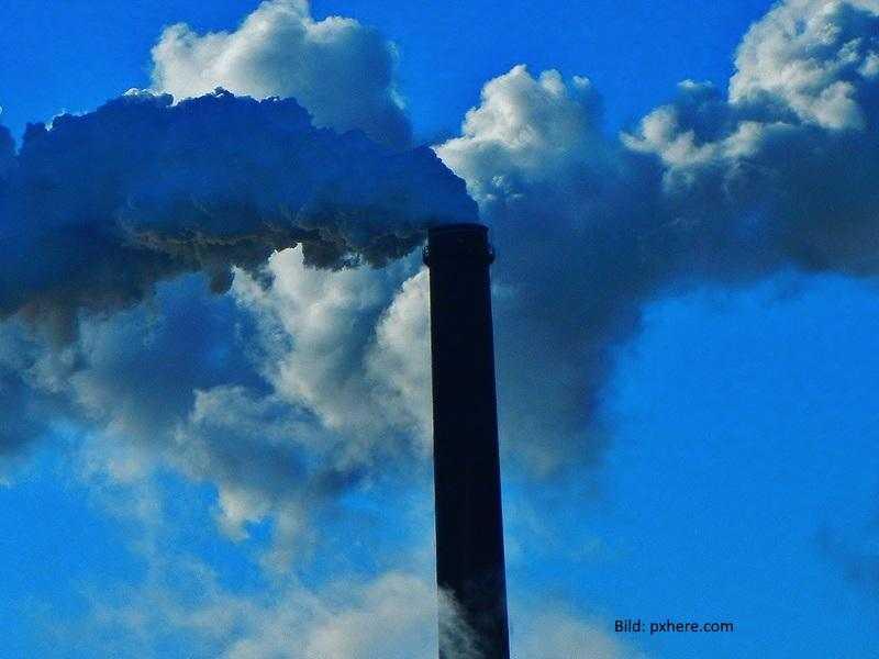 Einführung der CO2 – Bepreisung und dem sogenannten Klimapaket in Deutschland